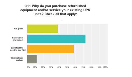 survey question edit